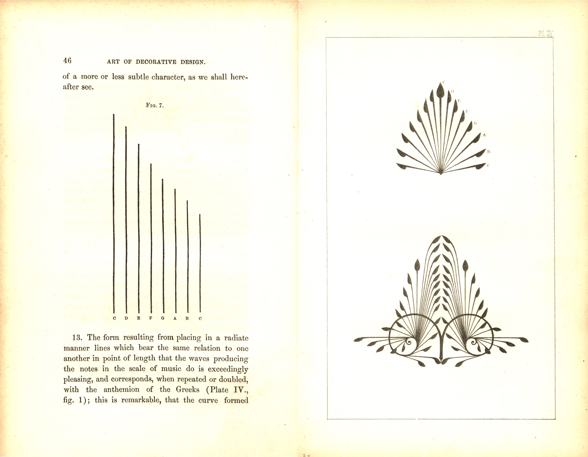 Figure 2. Dresser's illustration of the formal similarity between the musical scale and the Greek anthemion motif. From _The Art of Decorative Design_. Courtesyof the Department of Special Collections, Stanford University Libraries.